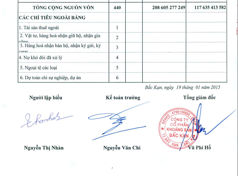 antt.vn-khoang-san-bac-kan-bkc