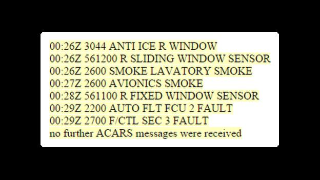Các tin nhắn ACARS của MS804