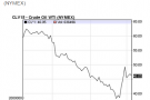 Giá dầu hôm nay (08/09): Sức ép giảm giá từ nhiều phía