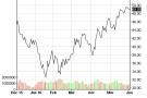 OPEC họp, dầu tăng nhẹ