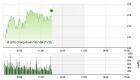 Chứng khoán sáng 29/8: Sắc đỏ áp đảo, VN-Index vẫn tăng mạnh