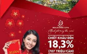 GoldMark City: Chiết khấu đến 18.3%và ngàn quà tặng đón năm mới 2017