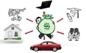 Công ty tài chính cho vay tiêu dùng không được quá 100 triệu đồng